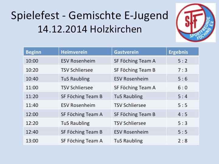 Spielefest-14-12-2014_Plakat